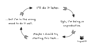 procrastination-cycle-01-01